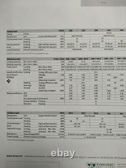 Bedroom Air Conditioning Kit Daikin 2.5Kw 9000btu HEAT PUMP Inverter FTXS25K